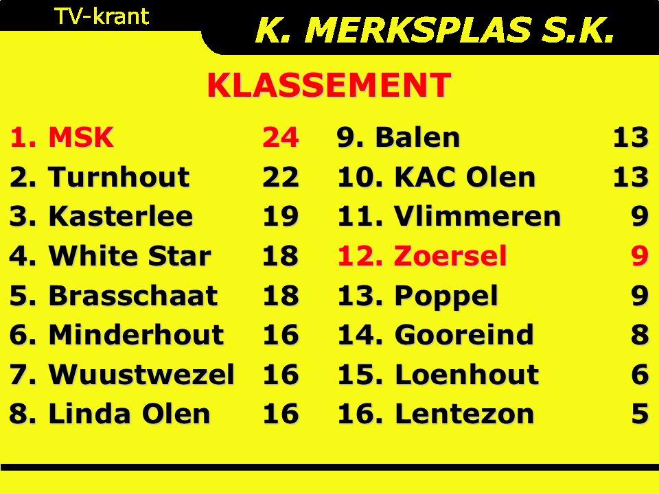 1. MSK 24 2. Turnhout22 3. Kasterlee19 4. White Star18 5.