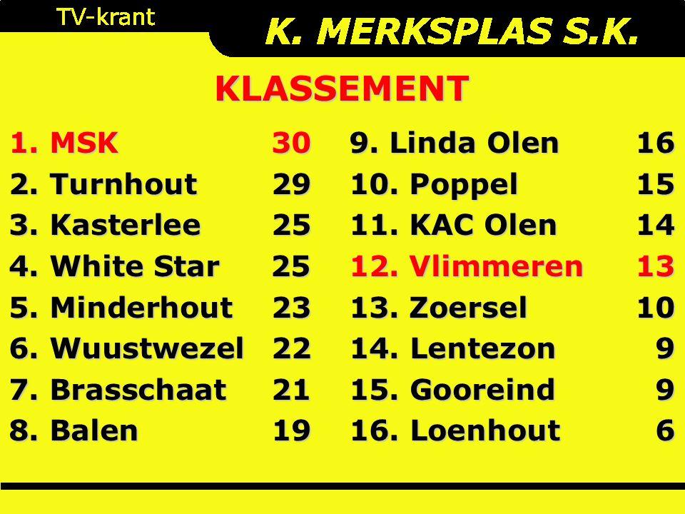 1. MSK 30 2. Turnhout29 3. Kasterlee25 4. White Star25 5.
