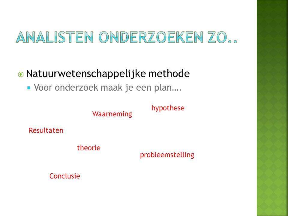  Natuurwetenschappelijke methode  Voor onderzoek maak je een plan….