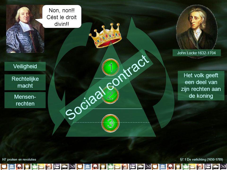John Locke 1632-1704 Het volk geeft een deel van zijn rechten aan de koning Veiligheid Rechtelijke macht Mensen- rechten Sociaal contract Non, non!.