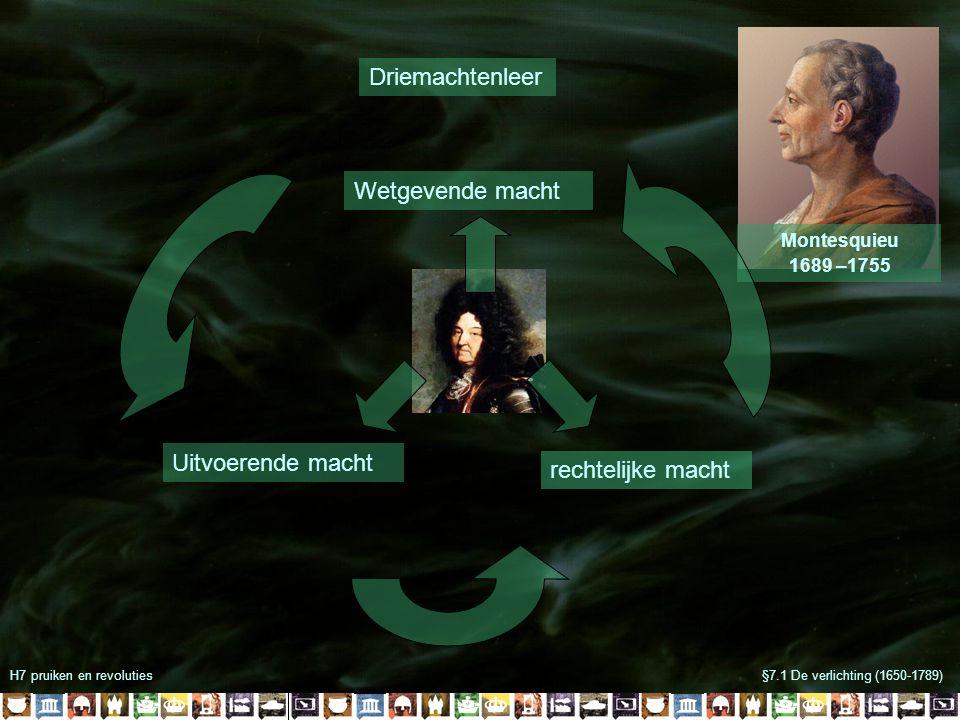 Montesquieu 1689 –1755 Wetgevende macht Uitvoerende macht rechtelijke macht Driemachtenleer H7 pruiken en revoluties§7.1 De verlichting (1650-1789)