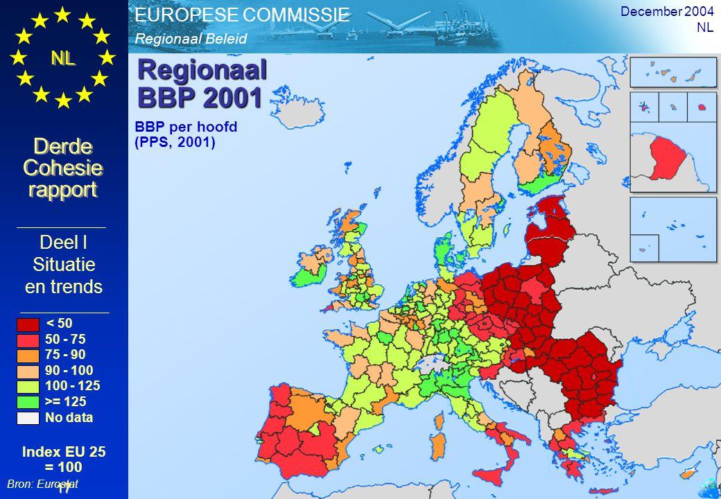 Regionaal Beleid EUROPESE COMMISSIE Derde Cohesie rapport Derde Cohesie rapport NL December 2004 NL 17 Regionaal BBP 2001 BBP per hoofd (PPS, 2001) < 50 50 - 75 75 - 90 90 - 100 100 - 125 >= 125 No data Index EU 25 = 100 Bron: Eurostat Deel I Situatie en trends