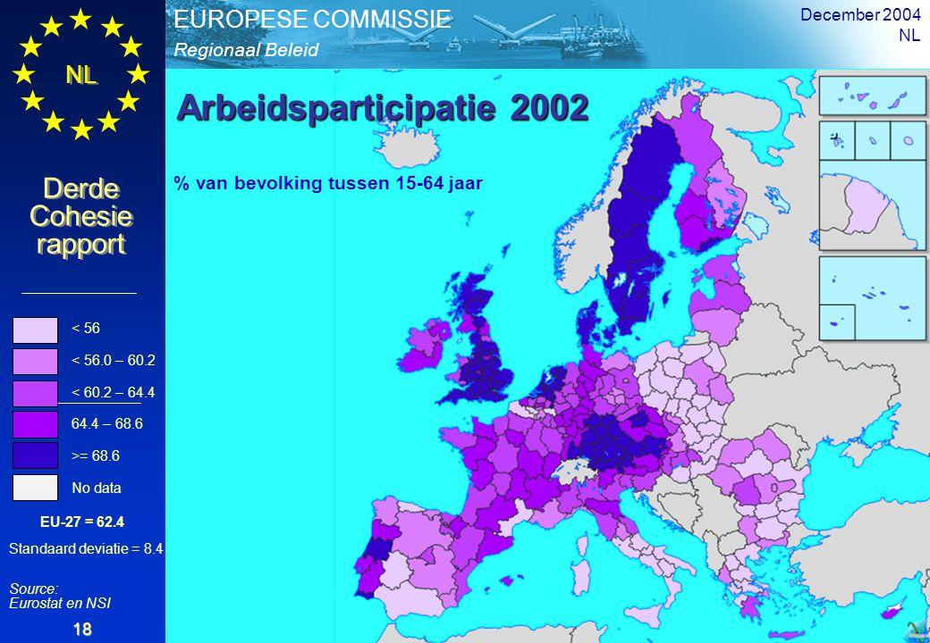 Regionaal Beleid EUROPESE COMMISSIE Derde Cohesie rapport Derde Cohesie rapport NL December 2004 NL 18 < 56 < 56.0 – 60.2 < 60.2 – 64.4 64.4 – 68.6 >= 68.6 No data Standaard deviatie = 8.4 Source: Eurostat en NSI EU-27 = 62.4 Arbeidsparticipatie 2002 % van bevolking tussen 15-64 jaar