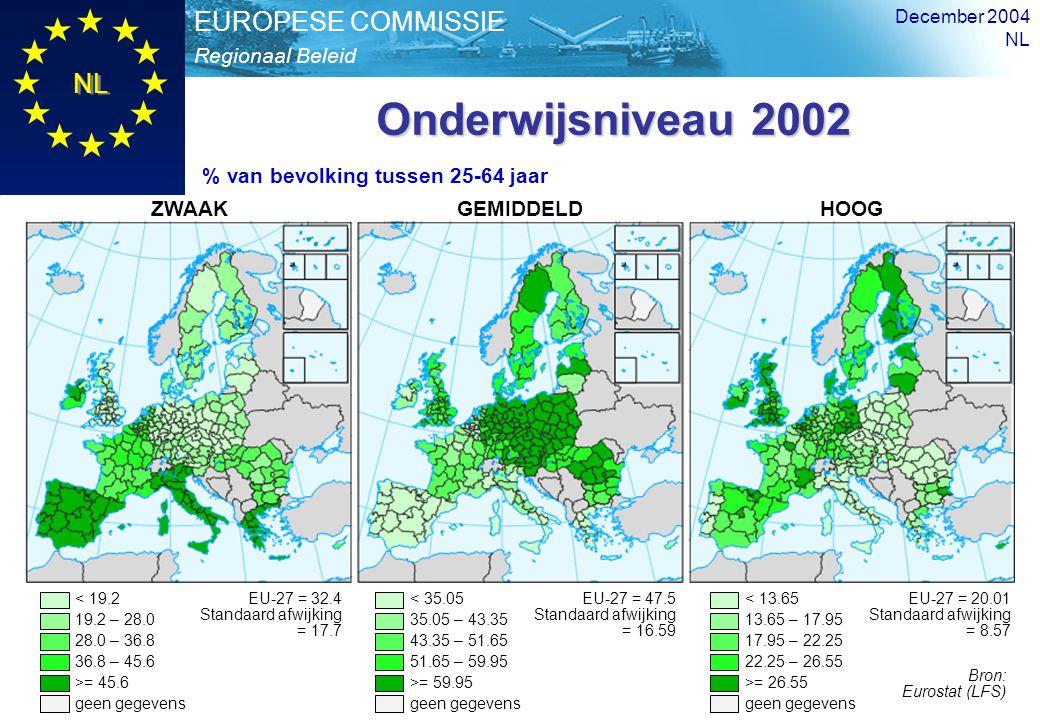 Regionaal Beleid EUROPESE COMMISSIE Derde Cohesie rapport Derde Cohesie rapport NL December 2004 NL 19 Onderwijsniveau 2002 ZWAAKGEMIDDELDHOOG % van bevolking tussen 25-64 jaar < 19.2 19.2 – 28.0 28.0 – 36.8 36.8 – 45.6 >= 45.6 geen gegevens EU-27 = 32.4 Standaard afwijking = 17.7 < 35.05 35.05 – 43.35 43.35 – 51.65 51.65 – 59.95 >= 59.95 geen gegevens EU-27 = 47.5 Standaard afwijking = 16.59 < 13.65 13.65 – 17.95 17.95 – 22.25 22.25 – 26.55 >= 26.55 geen gegevens EU-27 = 20.01 Standaard afwijking = 8.57 Bron: Eurostat (LFS)