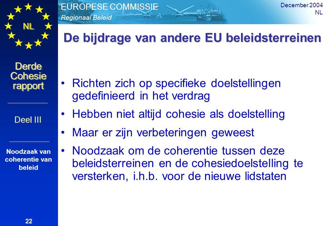 Regionaal Beleid EUROPESE COMMISSIE Derde Cohesie rapport Derde Cohesie rapport NL December 2004 NL 22 De bijdrage van andere EU beleidsterreinen Richten zich op specifieke doelstellingen gedefinieerd in het verdrag Hebben niet altijd cohesie als doelstelling Maar er zijn verbeteringen geweest Noodzaak om de coherentie tussen deze beleidsterreinen en de cohesiedoelstelling te versterken, i.h.b.