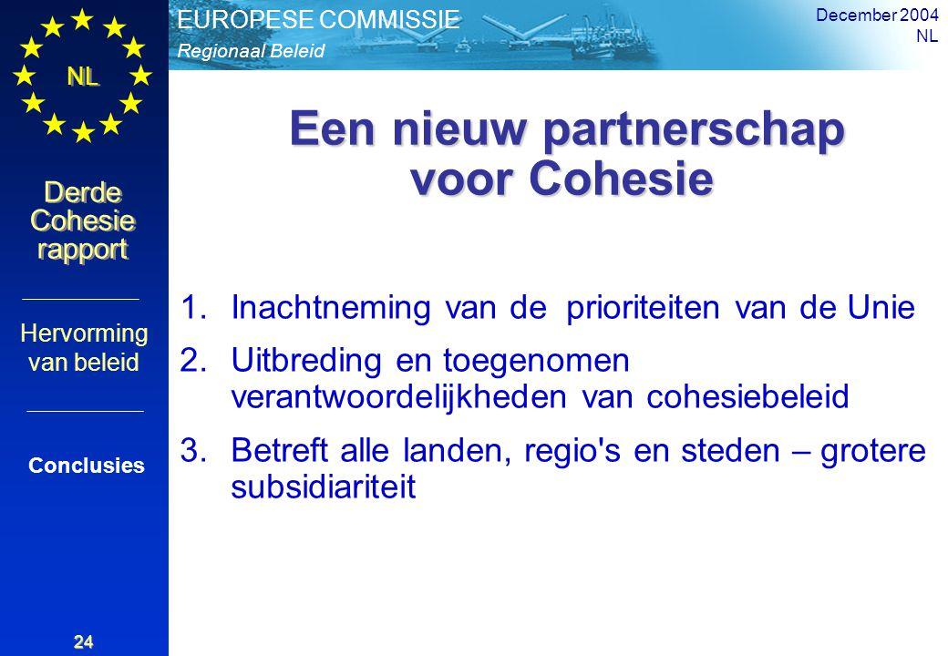 Regionaal Beleid EUROPESE COMMISSIE Derde Cohesie rapport Derde Cohesie rapport NL December 2004 NL 24 Een nieuw partnerschap voor Cohesie Een nieuw partnerschap voor Cohesie 1.Inachtneming van de prioriteiten van de Unie 2.Uitbreding en toegenomen verantwoordelijkheden van cohesiebeleid 3.Betreft alle landen, regio s en steden – grotere subsidiariteit Hervorming van beleid Conclusies