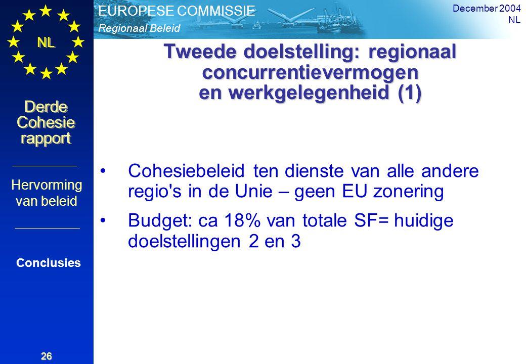 Regionaal Beleid EUROPESE COMMISSIE Derde Cohesie rapport Derde Cohesie rapport NL December 2004 NL 26 Tweede doelstelling: regionaal concurrentievermogen en werkgelegenheid (1) Cohesiebeleid ten dienste van alle andere regio s in de Unie – geen EU zonering Budget: ca 18% van totale SF= huidige doelstellingen 2 en 3 Conclusies Hervorming van beleid