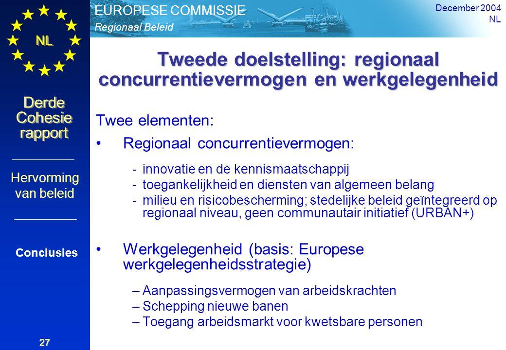 Regionaal Beleid EUROPESE COMMISSIE Derde Cohesie rapport Derde Cohesie rapport NL December 2004 NL 27 Tweede doelstelling: regionaal concurrentievermogen en werkgelegenheid Twee elementen: Regionaal concurrentievermogen: -innovatie en de kennismaatschappij -toegankelijkheid en diensten van algemeen belang -milieu en risicobescherming; stedelijke beleid geïntegreerd op regionaal niveau, geen communautair initiatief (URBAN+) Werkgelegenheid (basis: Europese werkgelegenheidsstrategie) –Aanpassingsvermogen van arbeidskrachten –Schepping nieuwe banen –Toegang arbeidsmarkt voor kwetsbare personen Conclusies Hervorming van beleid