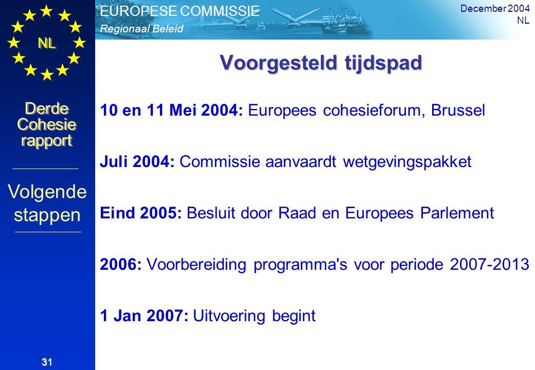 Regionaal Beleid EUROPESE COMMISSIE Derde Cohesie rapport Derde Cohesie rapport NL December 2004 NL 31 Voorgesteld tijdspad Voorgesteld tijdspad 10 en 11 Mei 2004: Europees cohesieforum, Brussel Juli 2004: Commissie aanvaardt wetgevingspakket Eind 2005: Besluit door Raad en Europees Parlement 2006: Voorbereiding programma s voor periode 2007-2013 1 Jan 2007: Uitvoering begint Volgende stappen