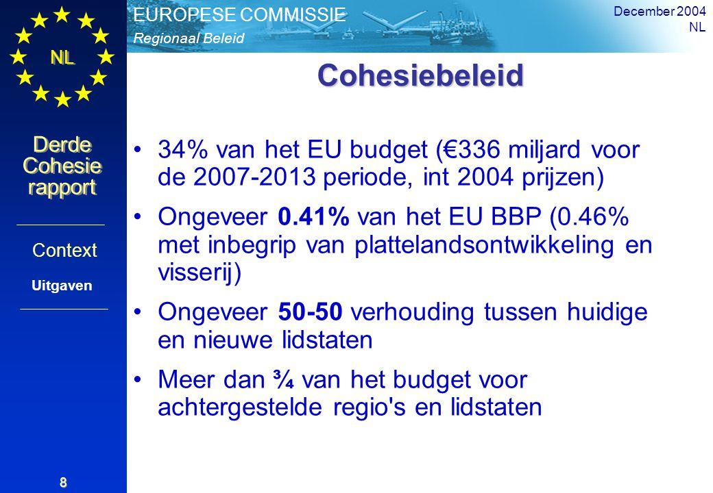 Regionaal Beleid EUROPESE COMMISSIE Derde Cohesie rapport Derde Cohesie rapport NL December 2004 NL 8 Cohesiebeleid 34% van het EU budget (€336 miljard voor de 2007-2013 periode, int 2004 prijzen) Ongeveer 0.41% van het EU BBP (0.46% met inbegrip van plattelandsontwikkeling en visserij) Ongeveer 50-50 verhouding tussen huidige en nieuwe lidstaten Meer dan ¾ van het budget voor achtergestelde regio s en lidstaten Context Uitgaven