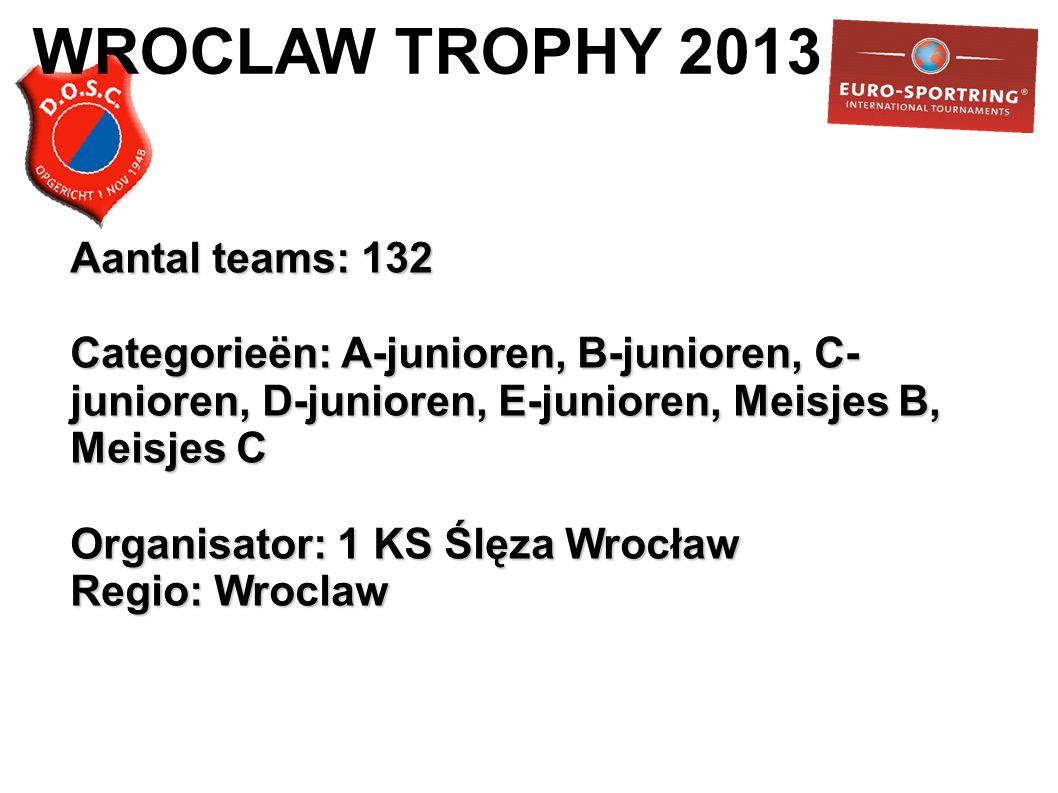 WROCLAW TROPHY 2013 Aantal teams: 132 Categorieën: A-junioren, B-junioren, C- junioren, D-junioren, E-junioren, Meisjes B, Meisjes C Organisator: 1 KS Ślęza Wrocław Regio: Wroclaw