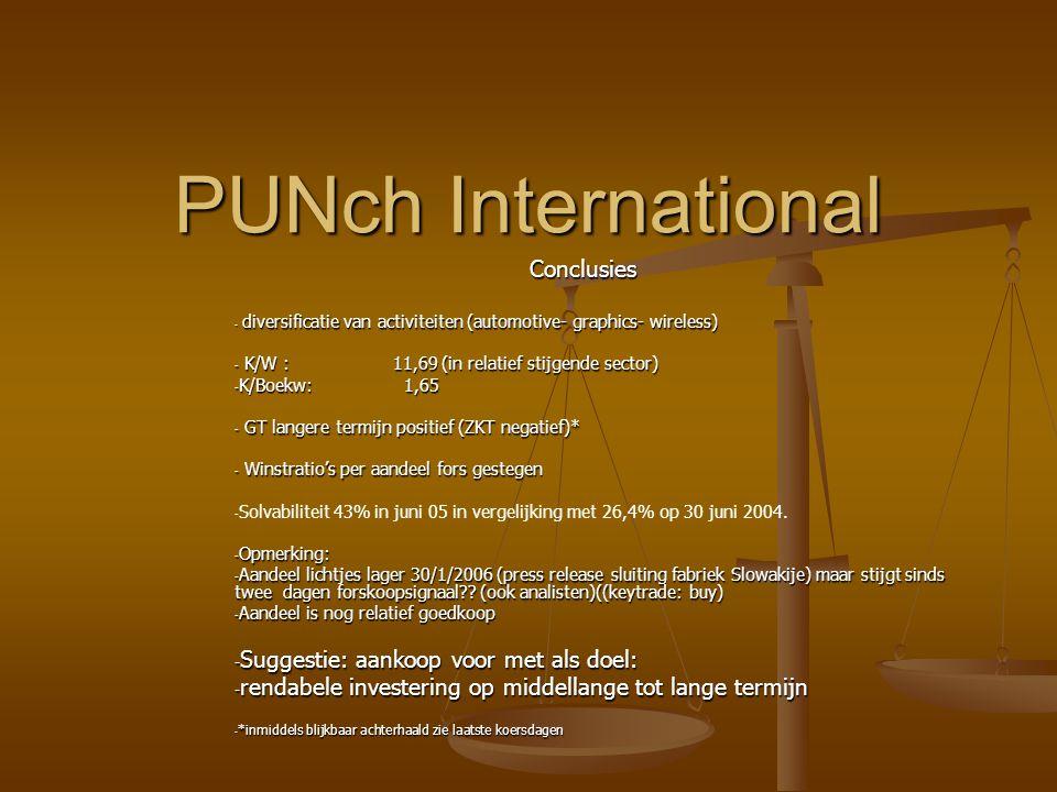 PUNch International Conclusies - diversificatie van activiteiten (automotive- graphics- wireless) - K/W : 11,69 (in relatief stijgende sector) - K/Boe