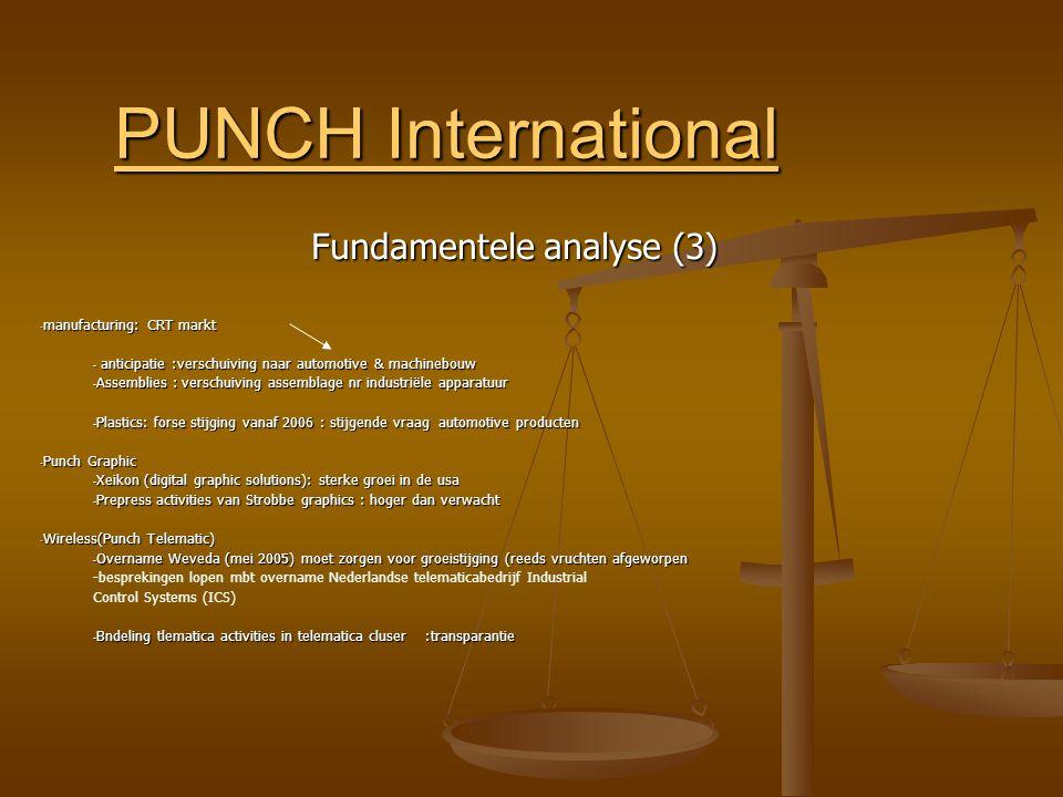 PUNCH International PUNCH International Fundamentele analyse (3) - manufacturing: CRT markt - anticipatie :verschuiving naar automotive & machinebouw