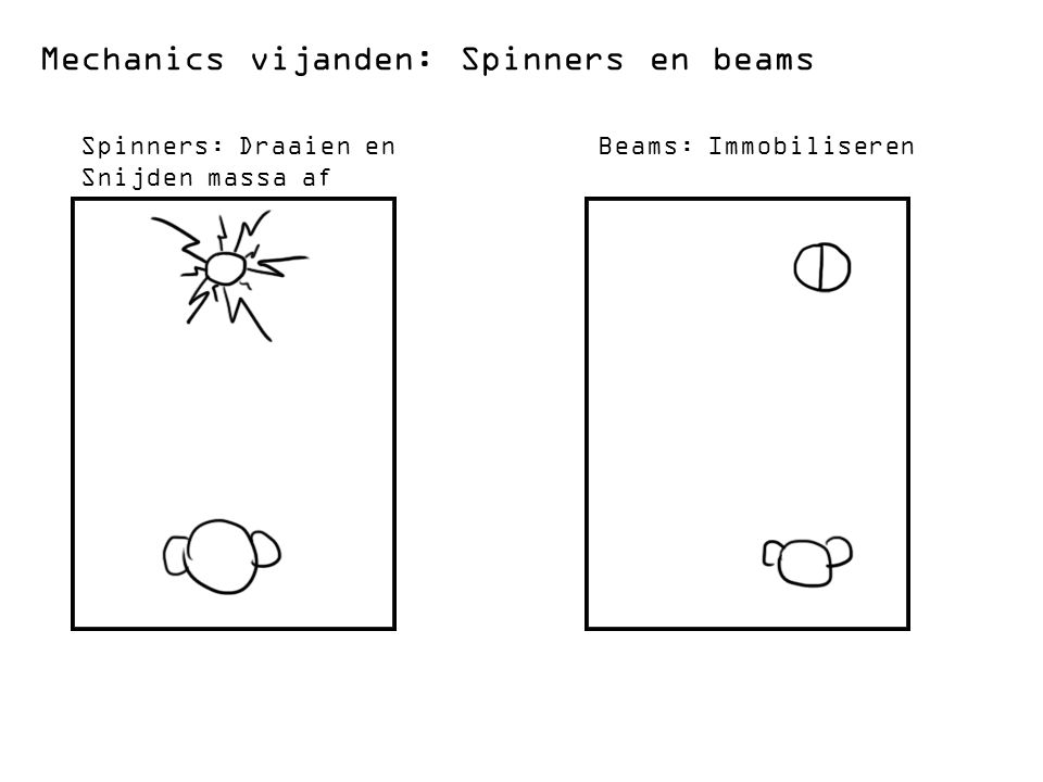 Mechanics vijanden: Spinners en beams Spinners: Draaien en Snijden massa af Beams: Immobiliseren