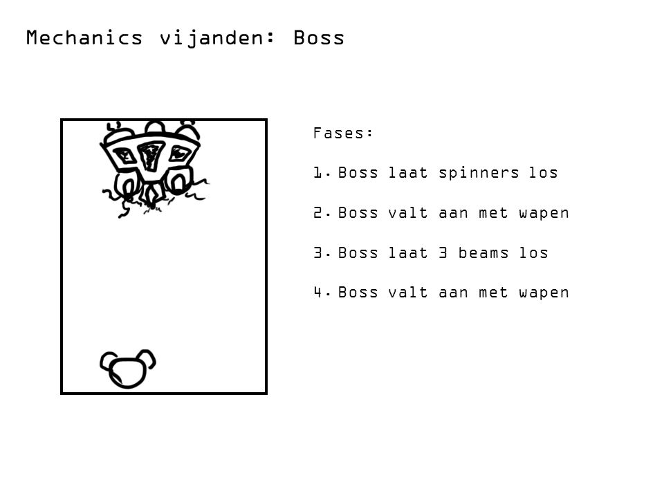Mechanics vijanden: Boss Fases: 1.Boss laat spinners los 2.Boss valt aan met wapen 3.Boss laat 3 beams los 4.Boss valt aan met wapen