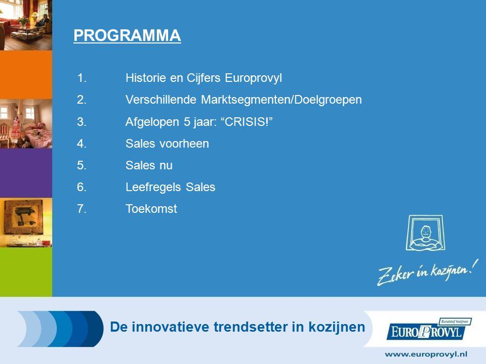 HISTORIE EUROPROVYL 1970:Oprichting door Haitsma Beton 1988: Innovatie verdiept profielsysteem 1998:Innovatie Authentiek kozijn 2000:Overname Doorwin Groep 2000:Innovatie Eurospeed concept 2006:Innovatie CLK kozijn 2011:Introductie LEAN/BIM (Procesinnovatie) De innovatieve trendsetter in kozijnen