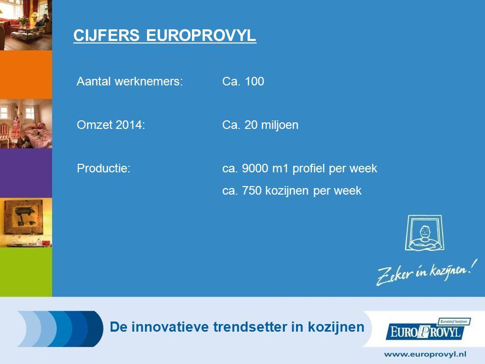 CIJFERS EUROPROVYL Aantal werknemers:Ca.100 Omzet 2014:Ca.