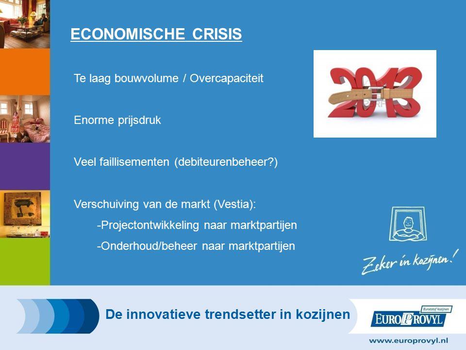 ECONOMISCHE CRISIS Te laag bouwvolume / Overcapaciteit Enorme prijsdruk Veel faillisementen (debiteurenbeheer?) Verschuiving van de markt (Vestia): -Projectontwikkeling naar marktpartijen -Onderhoud/beheer naar marktpartijen De innovatieve trendsetter in kozijnen