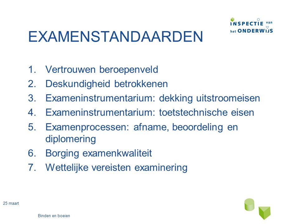 25 maart Binden en boeien EXAMENSTANDAARDEN 1.Vertrouwen beroepenveld 2.Deskundigheid betrokkenen 3.Exameninstrumentarium: dekking uitstroomeisen 4.Ex