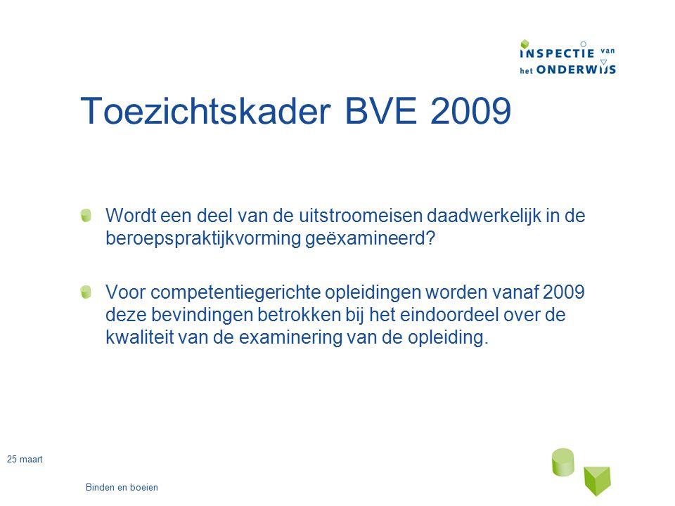 25 maart Binden en boeien Toezichtskader BVE 2009 Wordt een deel van de uitstroomeisen daadwerkelijk in de beroepspraktijkvorming geëxamineerd? Voor c
