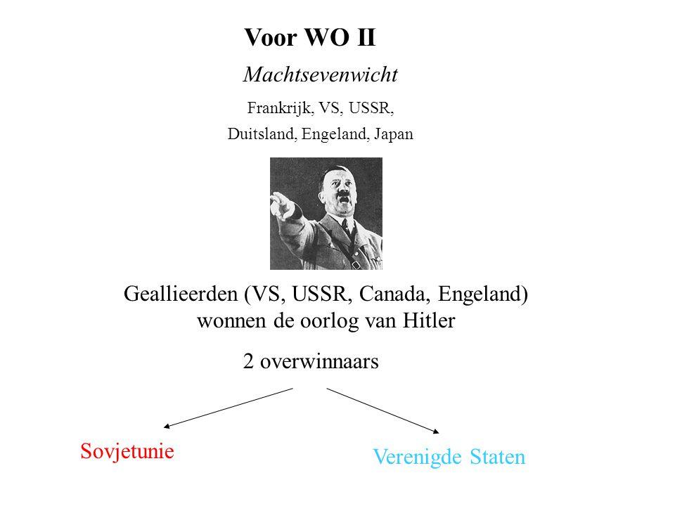 Geallieerden (VS, USSR, Canada, Engeland) wonnen de oorlog van Hitler Voor WO II Machtsevenwicht Frankrijk, VS, USSR, Duitsland, Engeland, Japan 2 ove
