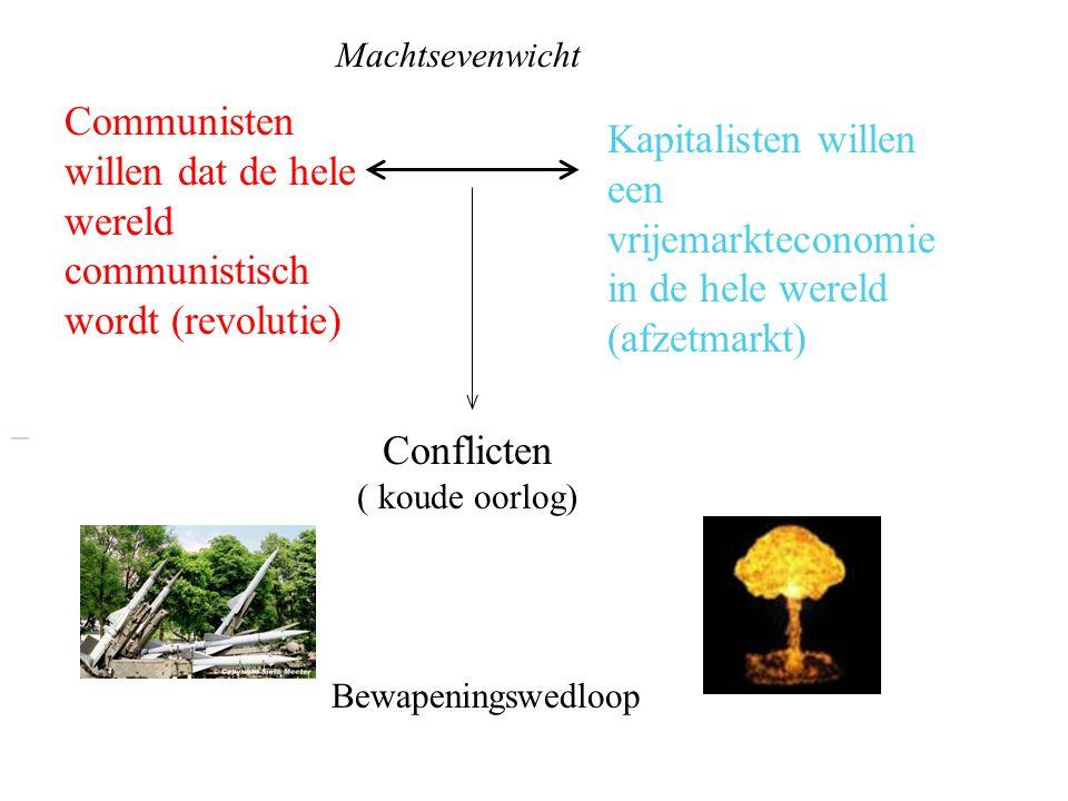 Wat deden de Machtsblokken NAVO Marshall-plan (containment- politiek) Warschau-pact Internationale (stimuleren van communistische revoluties in andere landen)