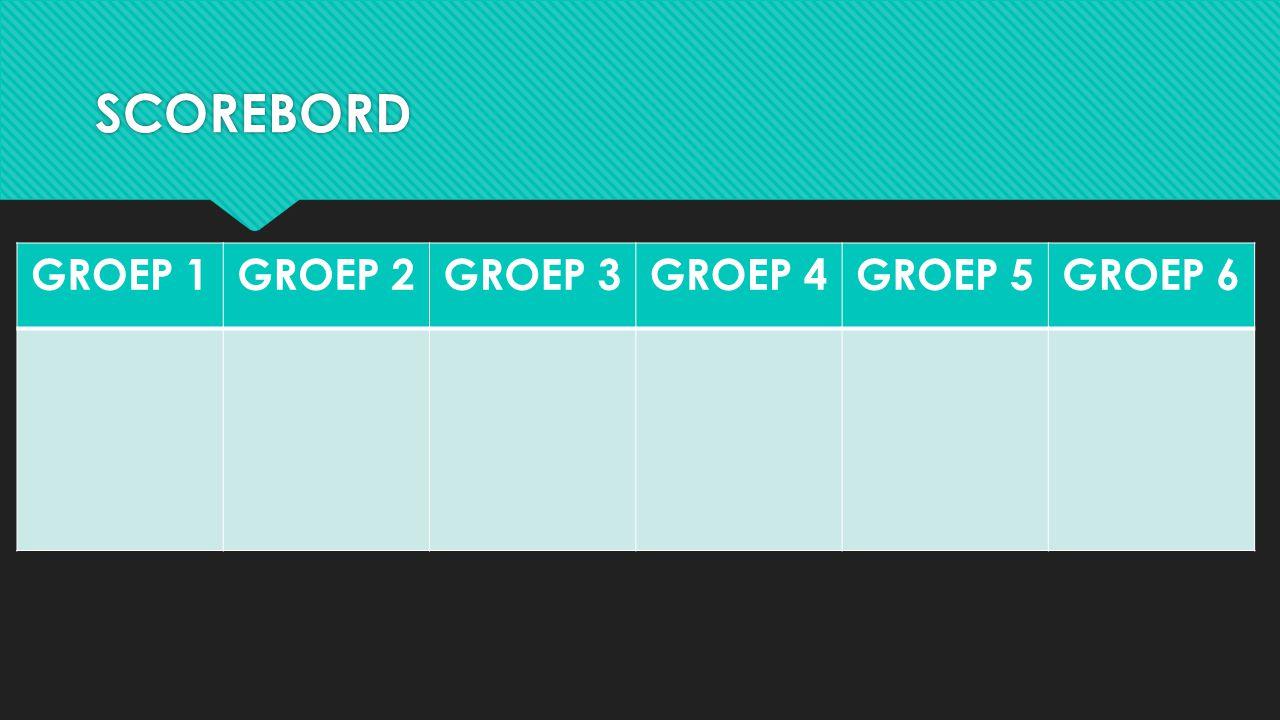 SCOREBORD GROEP 1GROEP 2GROEP 3GROEP 4GROEP 5GROEP 6