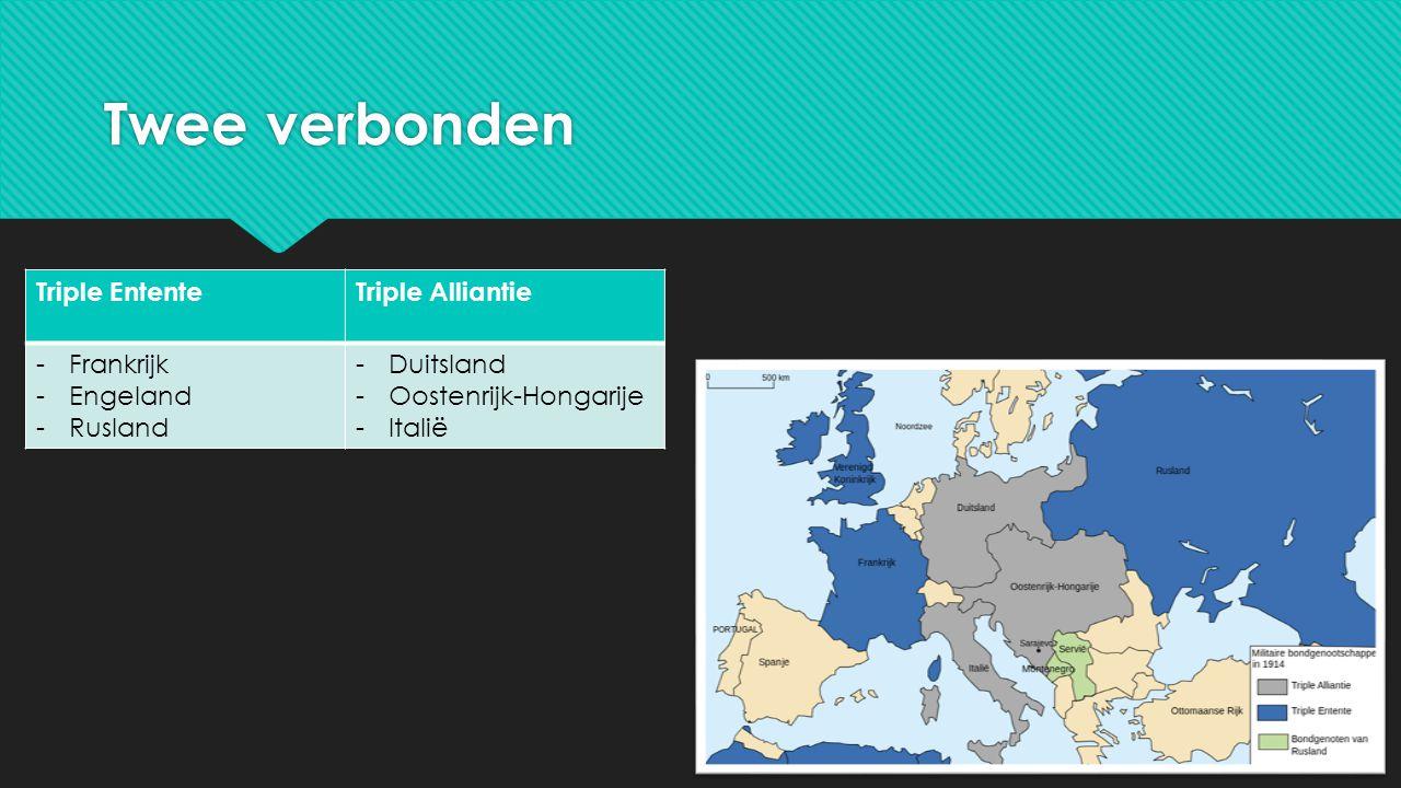 Twee verbonden Triple EntenteTriple Alliantie -Frankrijk -Engeland -Rusland -Duitsland -Oostenrijk-Hongarije -Italië