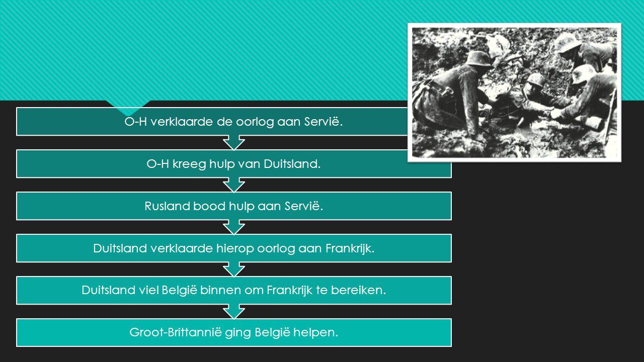 DE KOUDE OORLOG 1945 - 1991