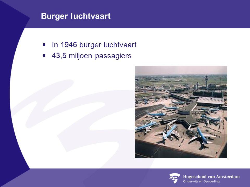 Burger luchtvaart  In 1946 burger luchtvaart  43,5 miljoen passagiers