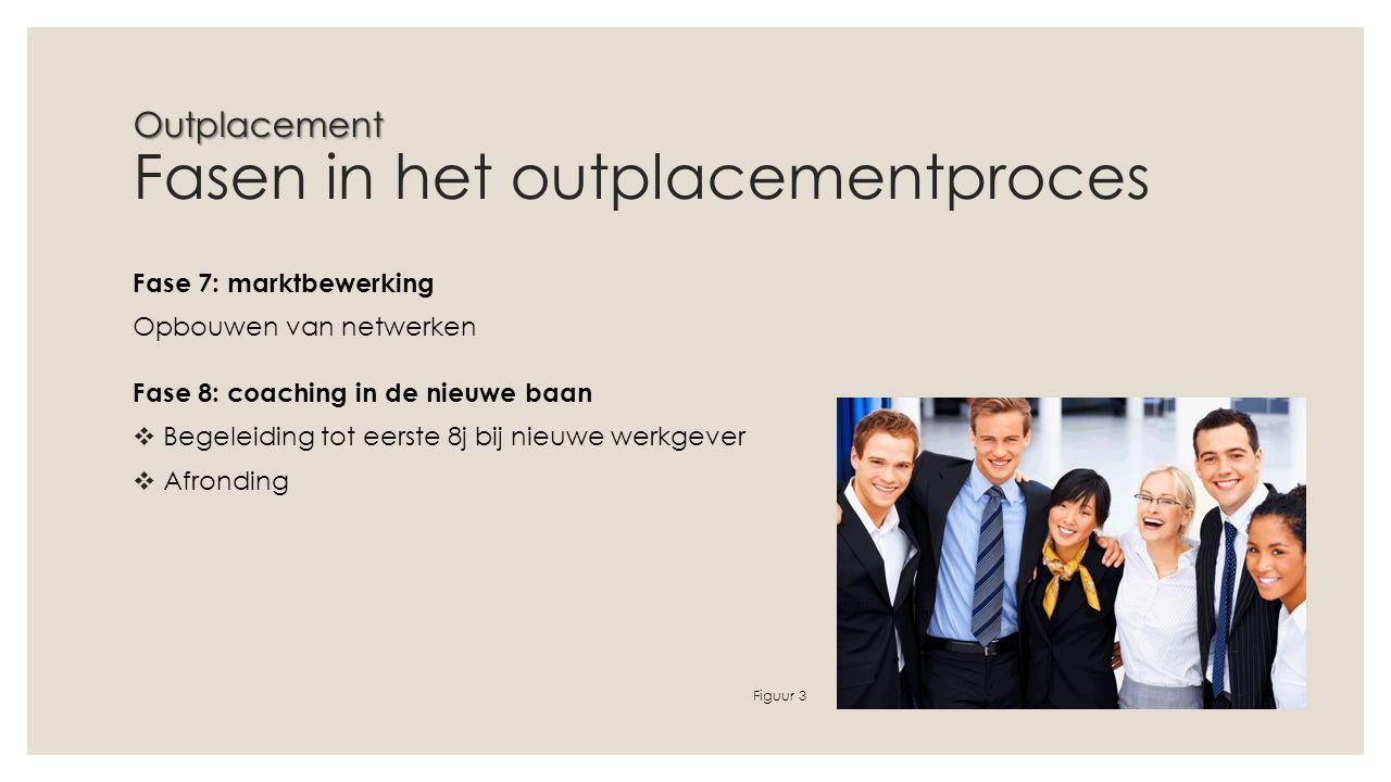 Outplacement Outplacement Fasen in het outplacementproces Fase 7: marktbewerking Opbouwen van netwerken Fase 8: coaching in de nieuwe baan  Begeleiding tot eerste 8j bij nieuwe werkgever  Afronding Figuur 3