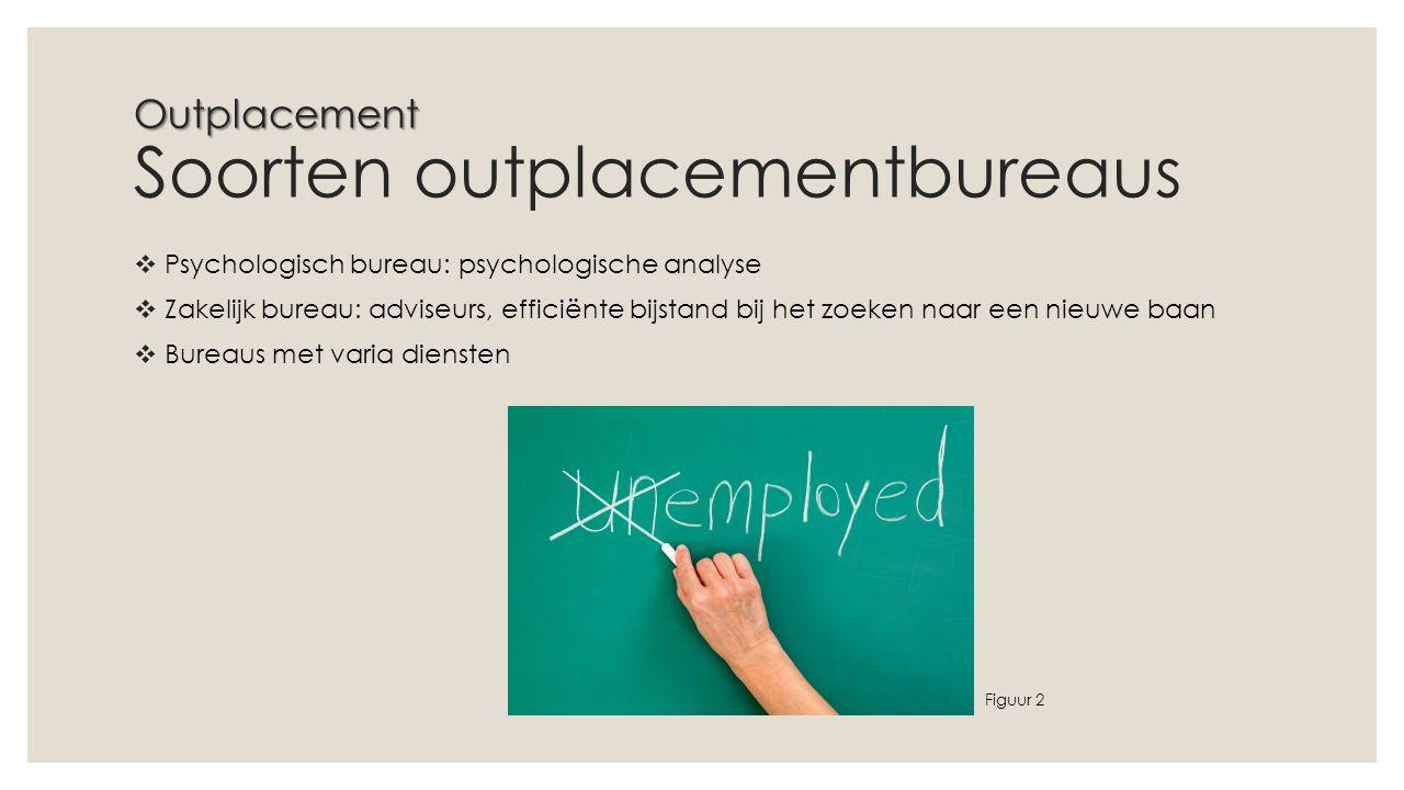 Outplacement Outplacement Soorten outplacementbureaus  Psychologisch bureau: psychologische analyse  Zakelijk bureau: adviseurs, efficiënte bijstand bij het zoeken naar een nieuwe baan  Bureaus met varia diensten Figuur 2