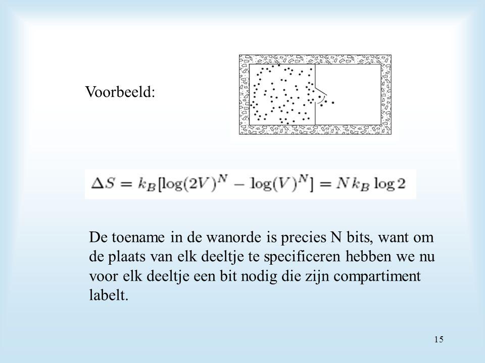 Voorbeeld: De toename in de wanorde is precies N bits, want om de plaats van elk deeltje te specificeren hebben we nu voor elk deeltje een bit nodig die zijn compartiment labelt.