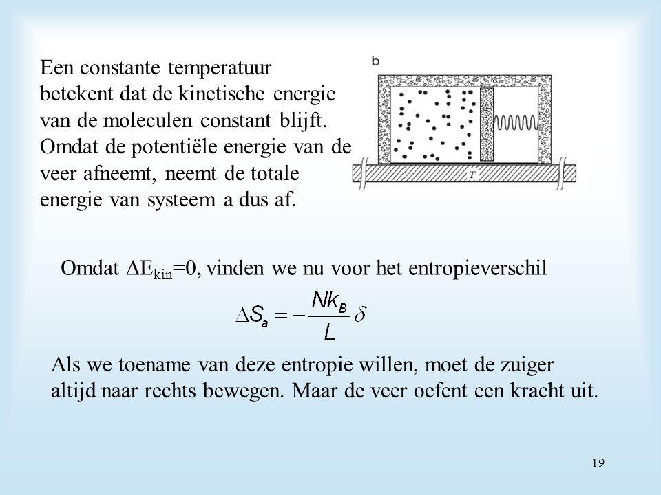 Een constante temperatuur betekent dat de kinetische energie van de moleculen constant blijft. Omdat de potentiële energie van de veer afneemt, neemt