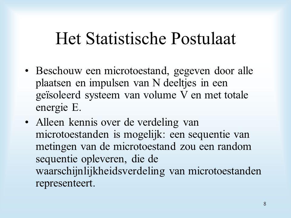 Het Statistische Postulaat Beschouw een microtoestand, gegeven door alle plaatsen en impulsen van N deeltjes in een geïsoleerd systeem van volume V en