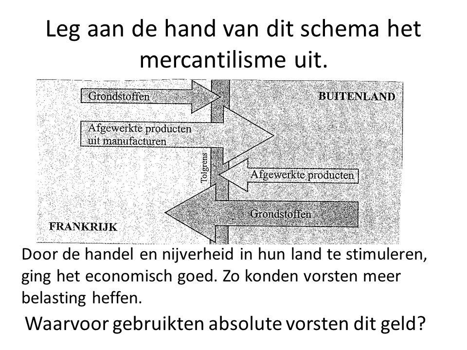 Leg aan de hand van dit schema het mercantilisme uit. Door de handel en nijverheid in hun land te stimuleren, ging het economisch goed. Zo konden vors
