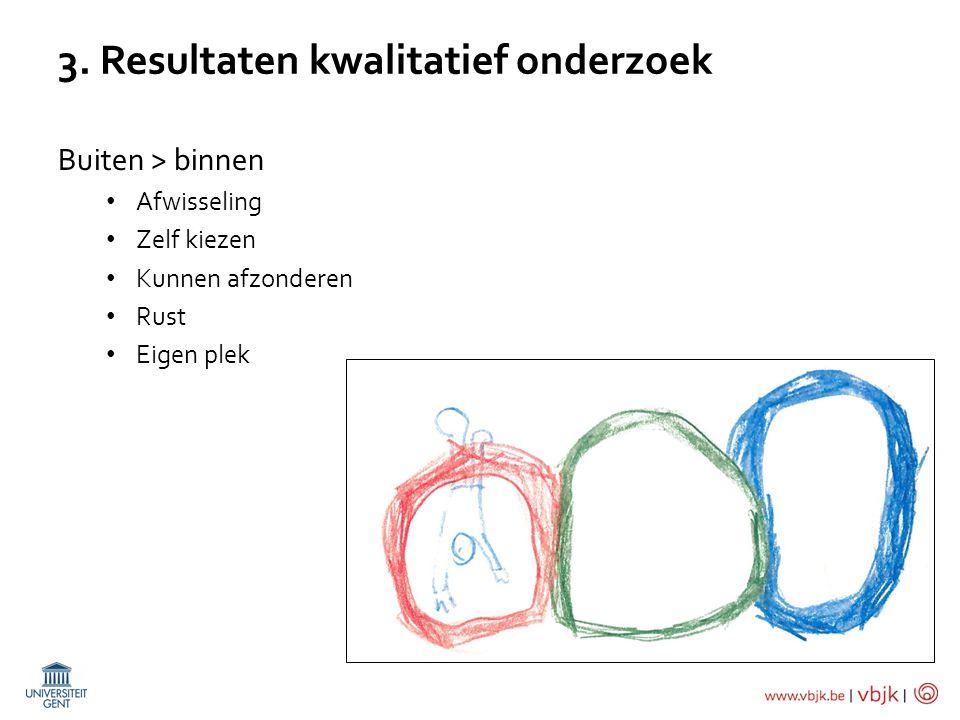 3.Resultaten kwalitatief onderzoek Activiteiten Vrij spel .