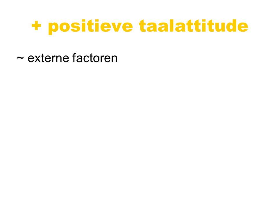 + positieve taalattitude ~ externe factoren