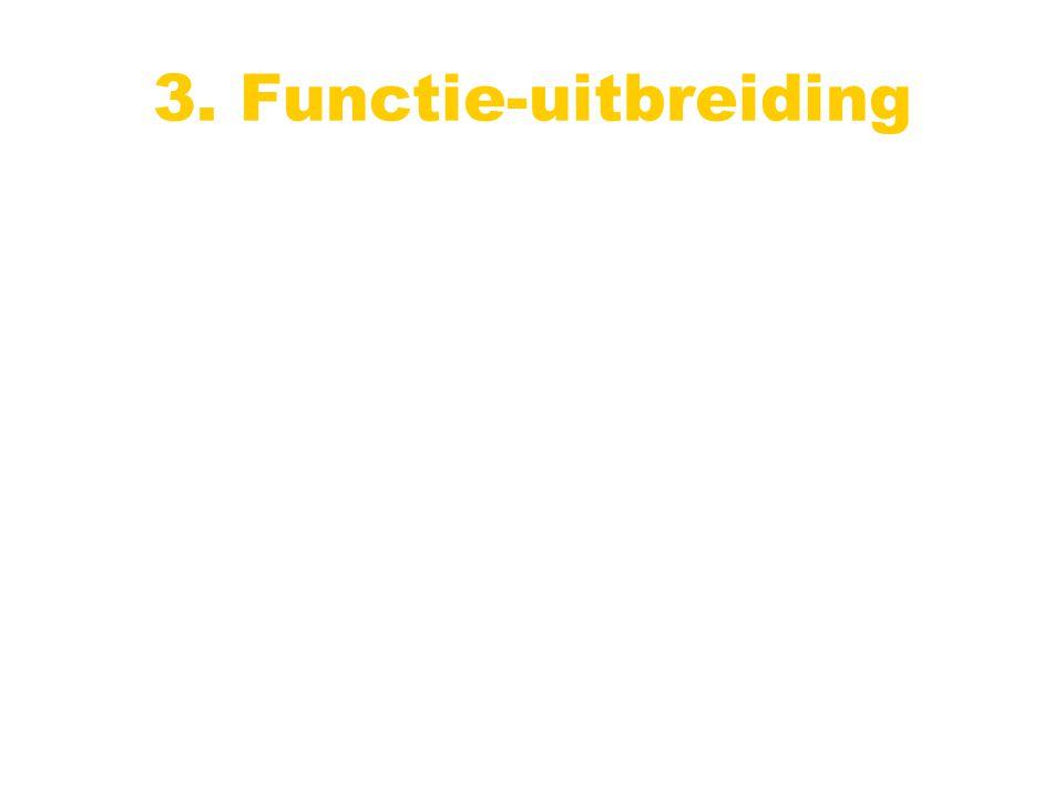 3. Functie-uitbreiding