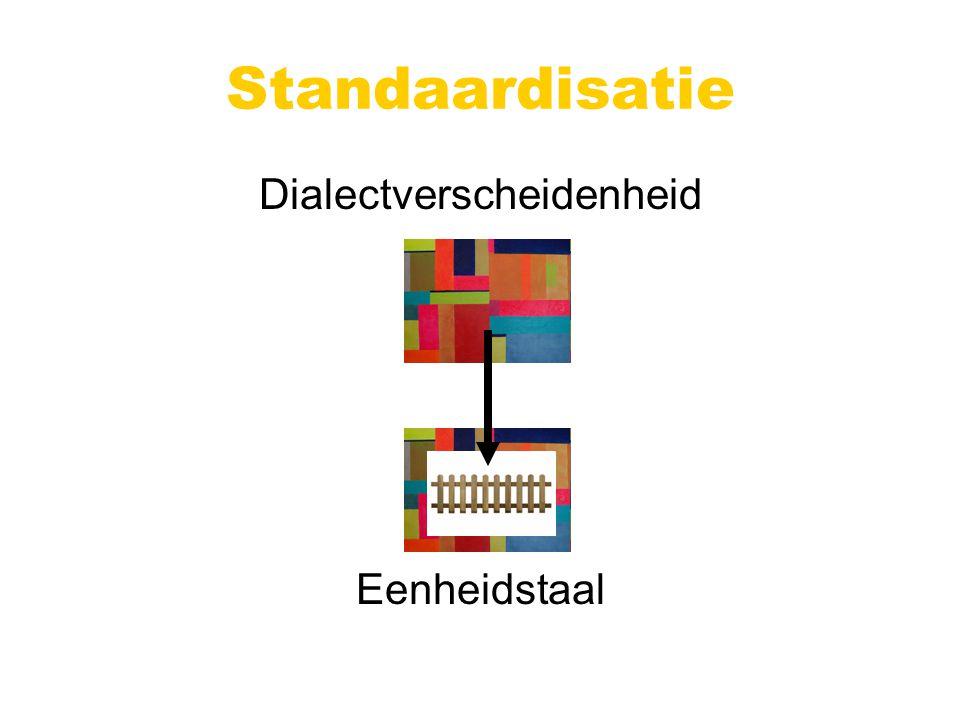 Standaardisatie Dialectverscheidenheid Eenheidstaal