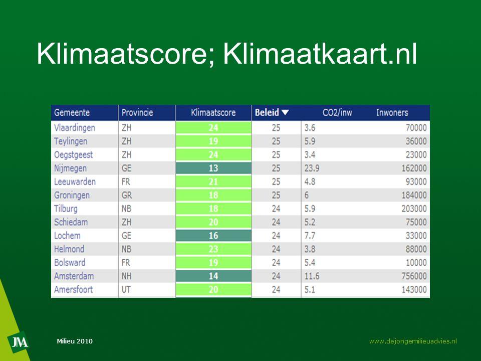 Klimaatscore; Klimaatkaart.nl Milieu 2010www.dejongemilieuadvies.nl