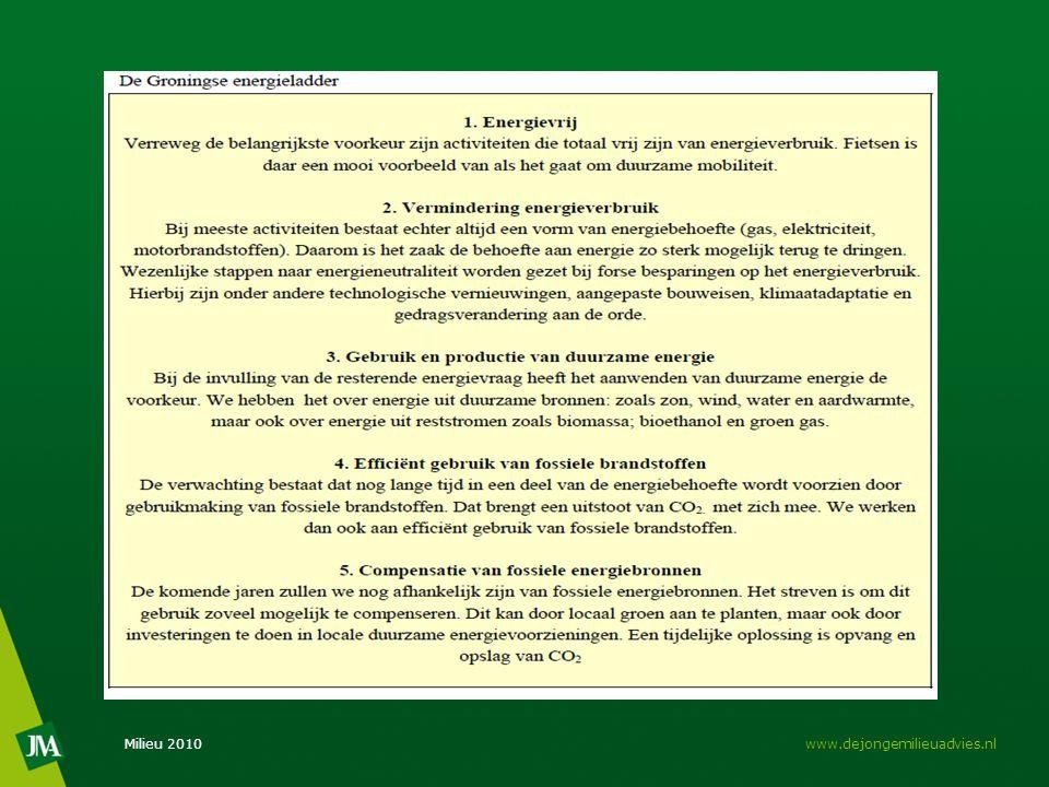 Milieu 2010www.dejongemilieuadvies.nl
