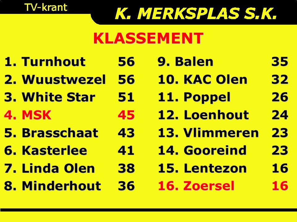 1. Turnhout 56 2. Wuustwezel56 3. White Star51 4.