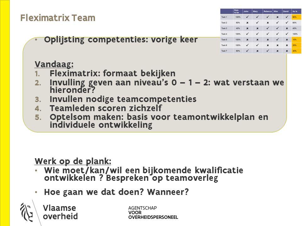 Fleximatrix Team Oplijsting competenties: vorige keer Vandaag: 1. Fleximatrix: formaat bekijken 2. Invulling geven aan niveau's 0 – 1 – 2: wat verstaa