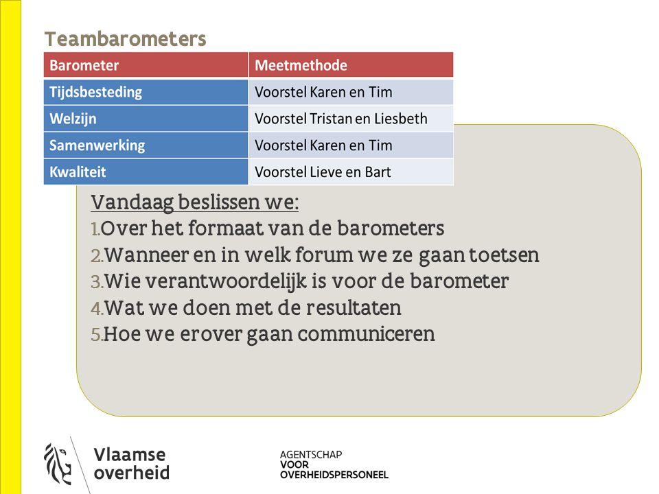 Teambarometers Vandaag beslissen we: 1. Over het formaat van de barometers 2. Wanneer en in welk forum we ze gaan toetsen 3. Wie verantwoordelijk is v