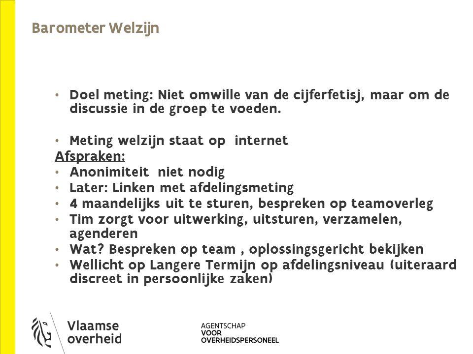 Barometer Welzijn Doel meting: Niet omwille van de cijferfetisj, maar om de discussie in de groep te voeden. Meting welzijn staat op internet Afsprake