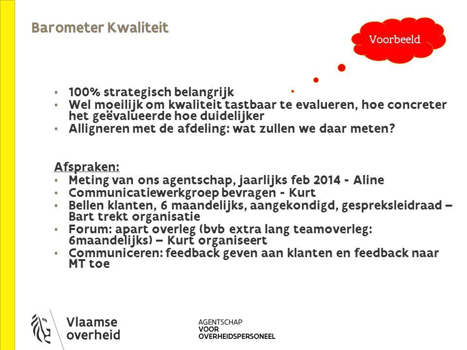 Fleximatrix = team competentiematrix Rate to be JohnMaryRebeccaWimDavidAs Is Task/compet 1 100%  80% Task 260%  60% Task 340%  40% Task 4100% 100% Task 5100%  10% Task 6100%  20% Task 780%   40%
