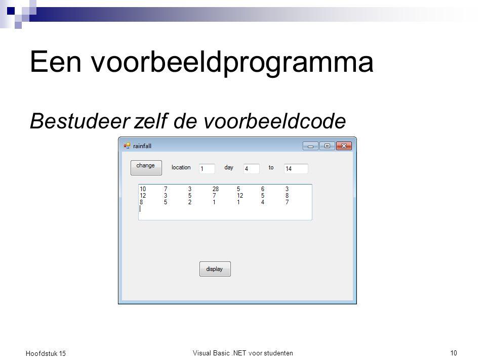 Hoofdstuk 15 Visual Basic.NET voor studenten10 Een voorbeeldprogramma Bestudeer zelf de voorbeeldcode