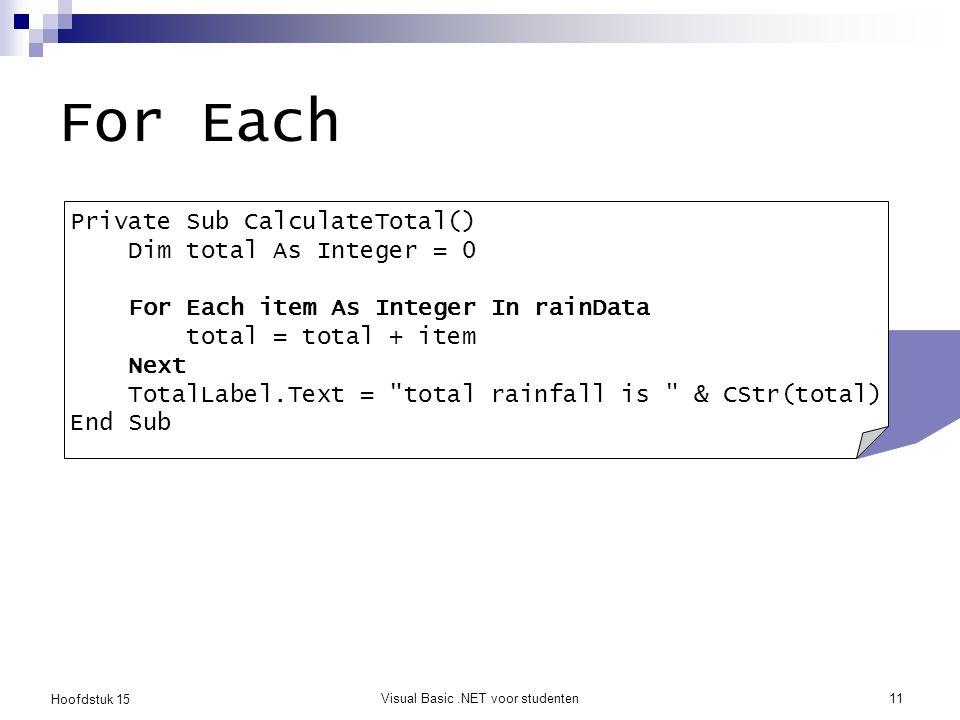 Hoofdstuk 15 Visual Basic.NET voor studenten11 For Each Private Sub CalculateTotal() Dim total As Integer = 0 For Each item As Integer In rainData tot