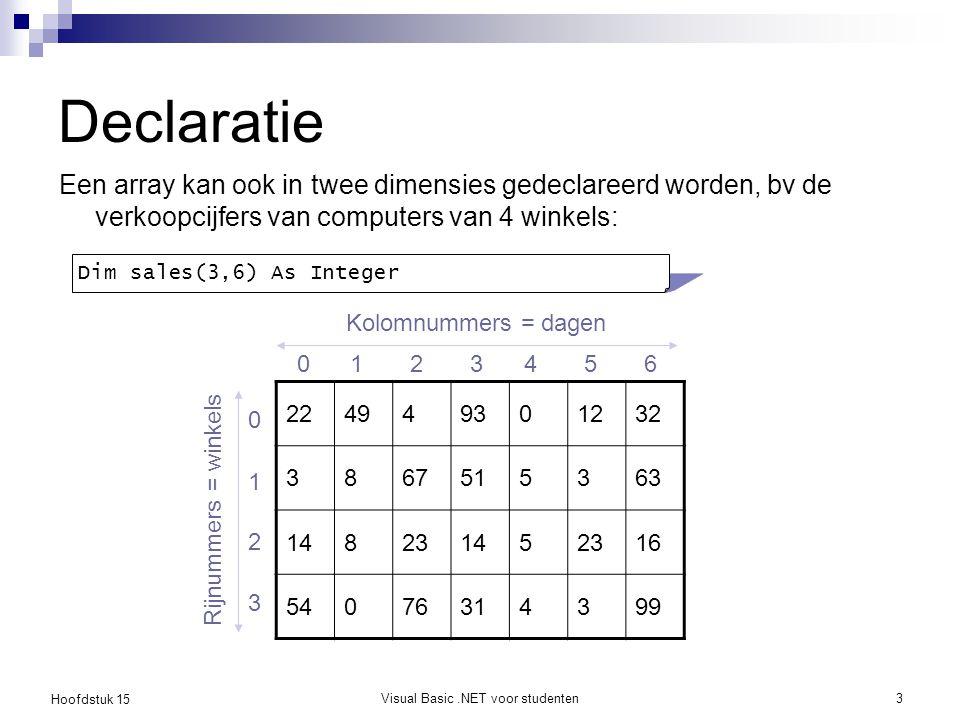 Hoofdstuk 15 Visual Basic.NET voor studenten3 Declaratie Een array kan ook in twee dimensies gedeclareerd worden, bv de verkoopcijfers van computers van 4 winkels: Dim sales(3,6) As Integer 224949301232 3867515363 148231452316 54076314399 0 1 2 3 Rijnummers = winkels 0 1 2 3 4 5 6 Kolomnummers = dagen